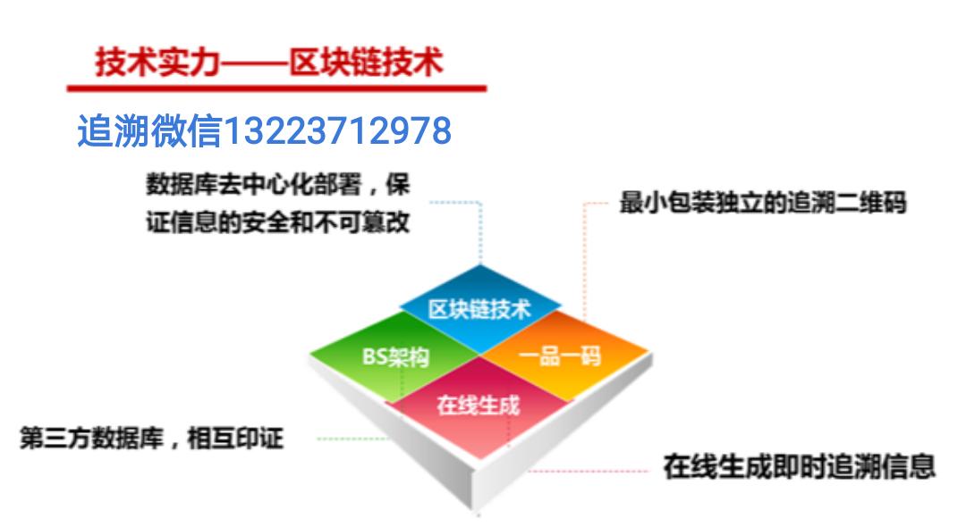 朔州市市场监督管理局2021年第2期万博官网app体育安全监督抽检信息通告